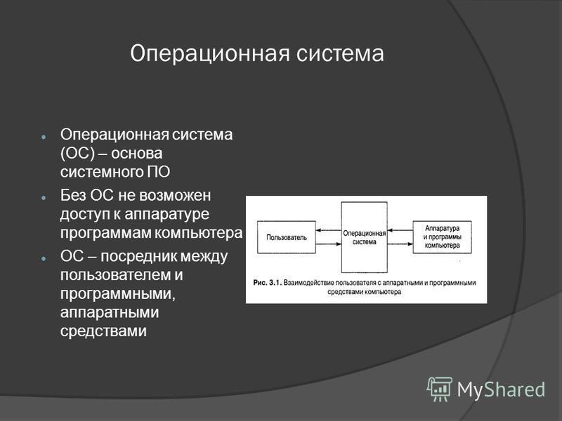 Операционная система Операционная система (ОС) – основа системного ПО Без ОС не возможен доступ к аппаратуре программам компьютера ОС – посредник между пользователем и программными, аппаратными средствами