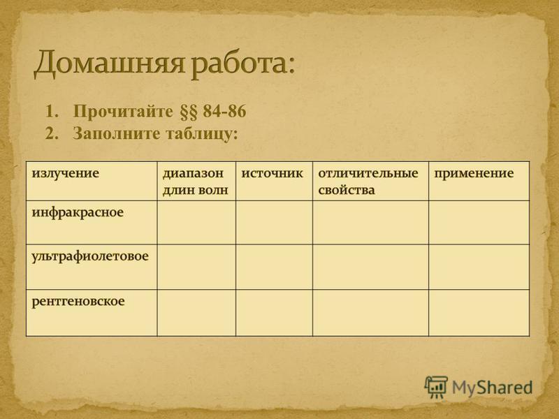 1. Прочитайте §§ 84-86 2. Заполните таблицу: