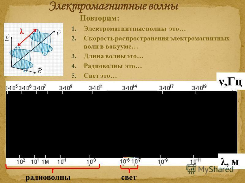 Повторим: 1. Электромагнитные волны это… 2. Скорость распространения электромагнитных волн в вакууме… 3. Длина волны это… 4. Радиоволны это… 5. Свет это… радиоволны свет λ ν λ, м ν,Гц λ
