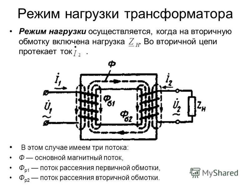Режим нагрузки трансформатора Режим нагрузки осуществляется, когда на вторичную обмотку включена нагрузка. Во вторичной цепи протекает ток. В этом случае имеем три потока: Ф основной магнитный поток, Ф р 1 поток рассеяния первичной обмотки, Ф р 2 пот