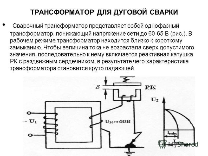 ТРАНСФОРМАТОР ДЛЯ ДУГОВОЙ СВАРКИ Сварочный трансформатор представляет собой однофазный трансформатор, понижающий напряжение сети до 60-65 В (рис.). В рабочем режиме трансформатор находится близко к короткому замыканию. Чтобы величина тока не возраста