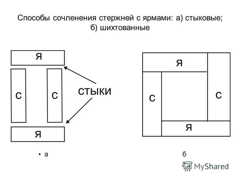 Способы сочленения стержней с ярмами: а) стыковые; б) шихтованные аб
