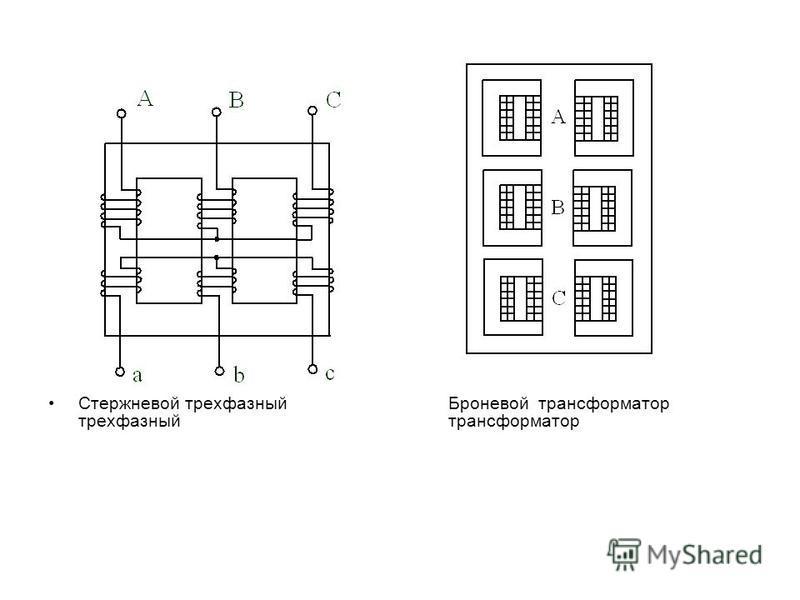 Стержневой трехфазный Броневой трансформатор трехфазный трансформатор