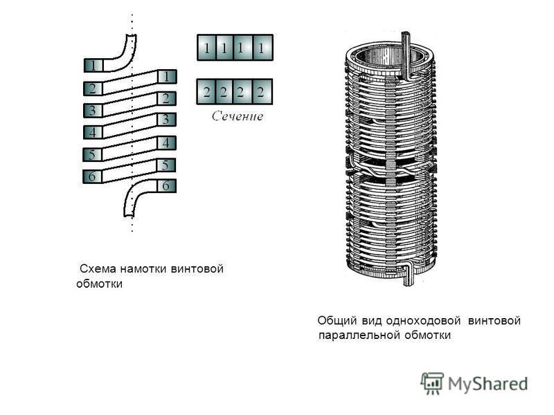 Схема намотки винтовой обмотки Общий вид одноходовой винтовой параллельной обмотки