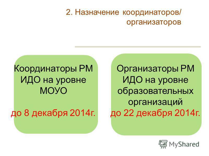 Организаторы РМ ИДО на уровне образовательных организаций до 22 декабря 2014 г. Координаторы РМ ИДО на уровне МОУО до 8 декабря 2014 г. 2. Назначение координаторов/ организаторов