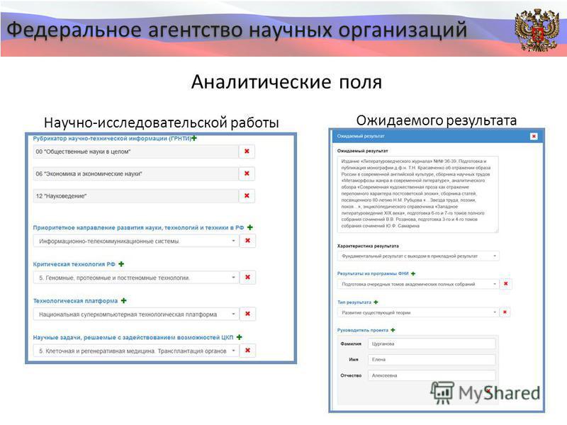 Федеральное агентство научных организаций Аналитические поля Научно-исследовательской работы Ожидаемого результата