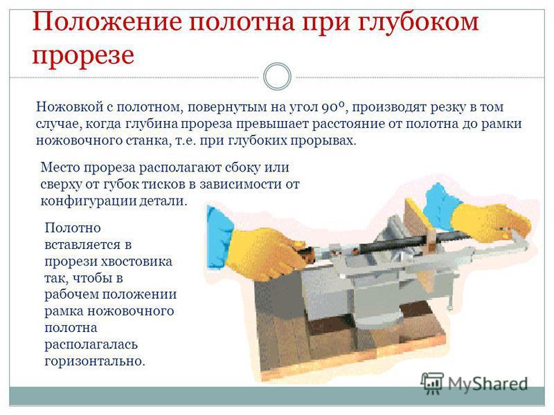 Положение полотна при глубоком прорезе Ножовкой с полотном, повернутым на угол 90º, производят резку в том случае, когда глубина прореза превышает расстояние от полотна до рамки ножовочного станка, т.е. при глубоких прорывах. Полотно вставляется в пр