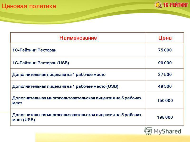 Ценовая политика Наименование Цена 1С-Рейтинг: Ресторан 75 000 1С-Рейтинг: Ресторан (USB)90 000 Дополнительная лицензия на 1 рабочее место 37 500 Дополнительная лицензия на 1 рабочее место (USB)49 500 Дополнительная многопользовательская лицензия на