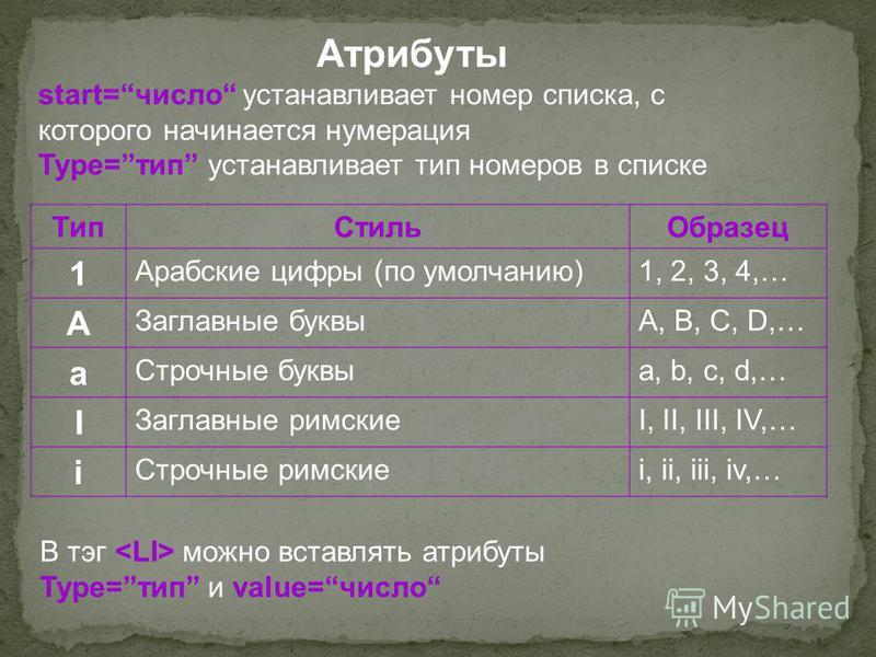 Атрибуты start=число устанавливает номер списка, с которого начинается нумерация Type=тип устанавливает тип номеров в списке Тип СтильОбразец 1 Арабские цифры (по умолчанию)1, 2, 3, 4,… A Заглавные буквыA, B, C, D,… a Строчные буквыa, b, c, d,… I Заг