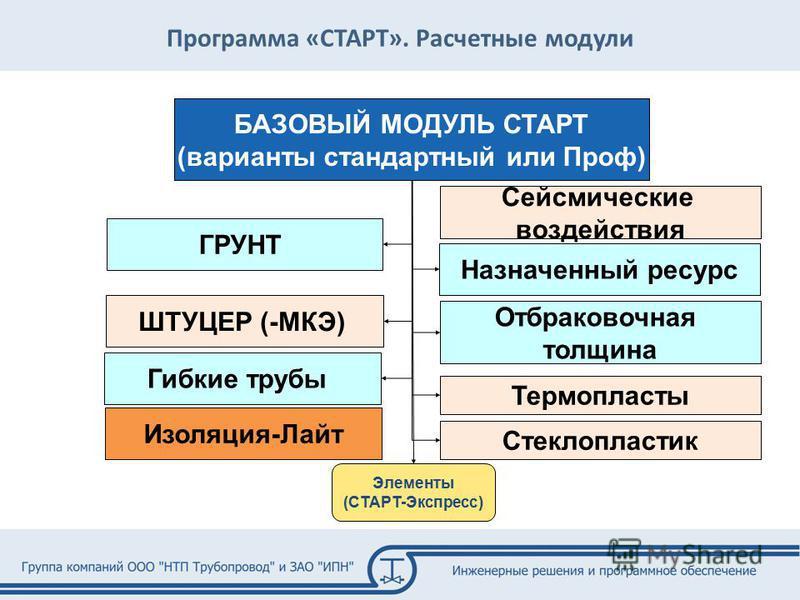 Программа Для Расчета Компенсаторов  granddeco