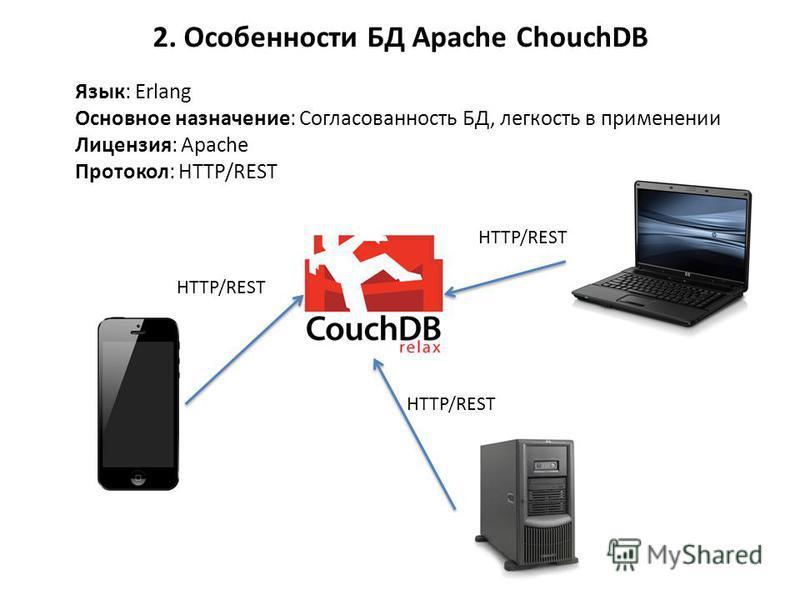2. Особенности БД Apache ChouchDB Язык: Erlang Основное назначение: Согласованность БД, легкость в применении Лицензия: Apache Протокол: HTTP/REST HTTP/REST