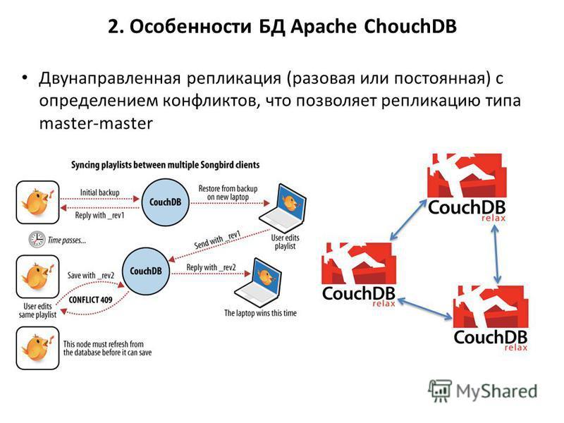 Двунаправленная репликация (разовая или постоянная) с определением конфликтов, что позволяет репликацию типа master-master 2. Особенности БД Apache ChouchDB