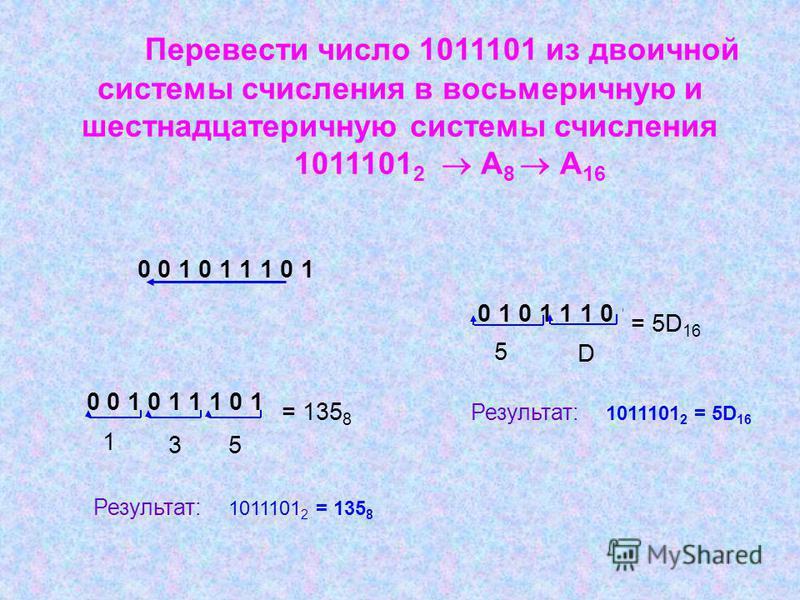 Перевести число 1011101 из двоичной системы счисления в восьмеричную и шестнадцатеричную системы счисления 1011101 2 А 8 А 16 Результат: 1011101 2 = 135 8 0 0 1 0 1 1 1 0 1 1 35 = 135 8 0 1 0 1 1 1 0 1 5 = 5D 16 D Результат: 1011101 2 = 5D 16