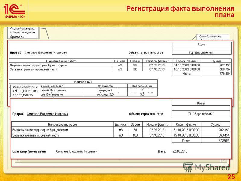 25 Регистрация факта выполнения плана Окно документа: «Наряд-задание» Форма для печати: «Наряд-задание бригаде» Форма для печати: «Наряд-задание подрядчику»