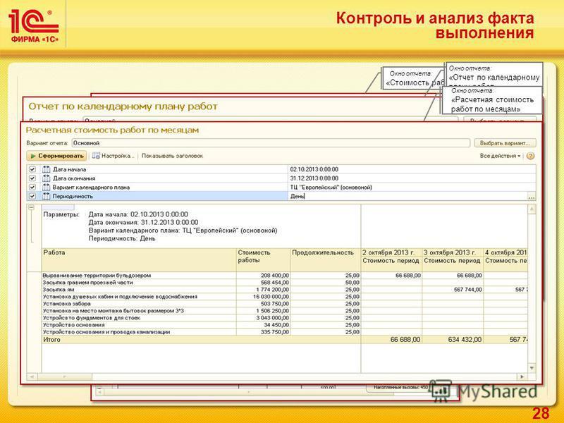 28 Контроль и анализ факта выполнения Окно отчета: «Стоимость работ» Окно отчета: «Отчет по календарному плану работ» Окно отчета: «Расчетная стоимость работ по месяцам»