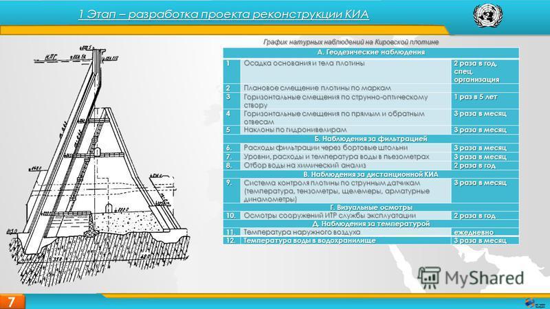 1 Этап – разработка проекта реконструкции КИА А. Геодезические наблюдения 1 Осадка основания и тела плотины 2 раза в год, спец. организация 2 Плановое смещение плотины по маркам 3 Горизонтальные смещения по струнно-оптическому створу 1 раз в 5 лет 4