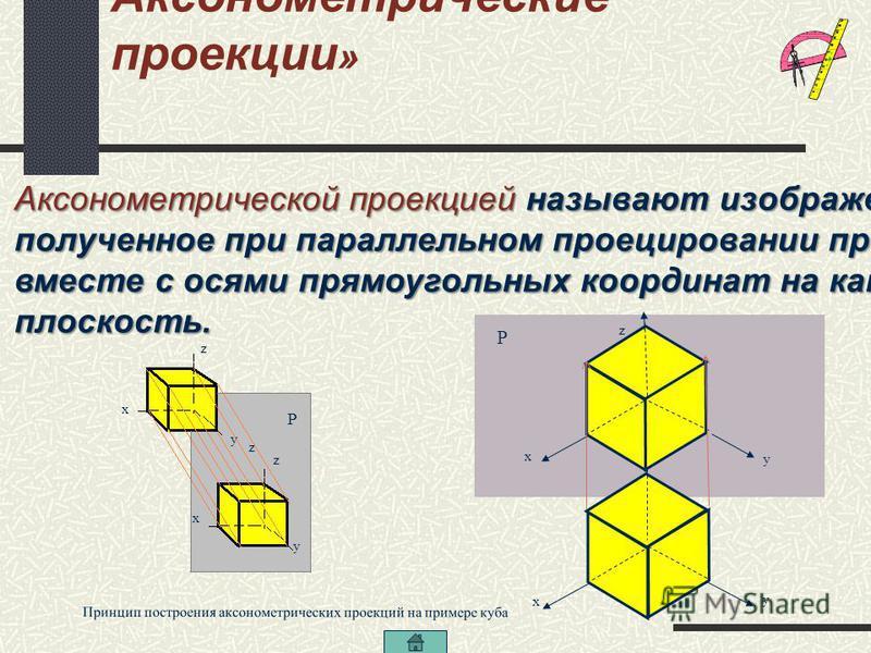 Аксонометрические проекции Понятие об аксонометрии Виды аксонометрических проекций