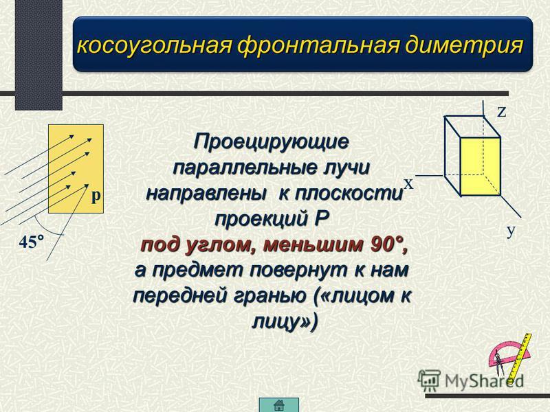 фронтальная диметрия фронтальная диметрия Виды аксонометрических проекций В зависимости от направления проецирующих лучей возможны различные Прямоугольные Прямоугольные Косоугольные Косоугольные изометрия диметрия горизонтальная изометрия виды аксоно