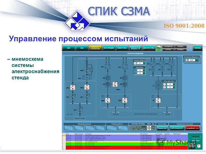 – мнемосхема системы электроснабжения стенда Управление процессом испытаний