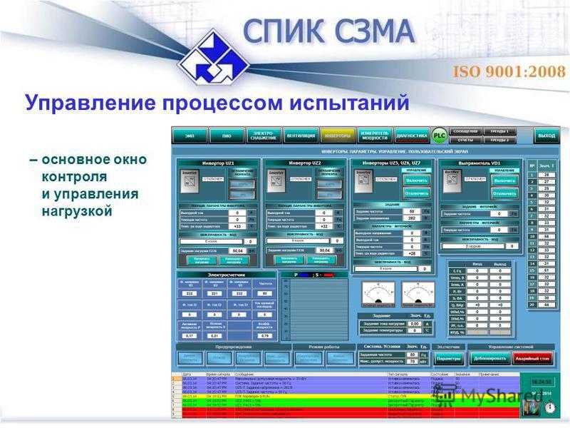 – основное окно контроля и управления нагрузкой Управление процессом испытаний