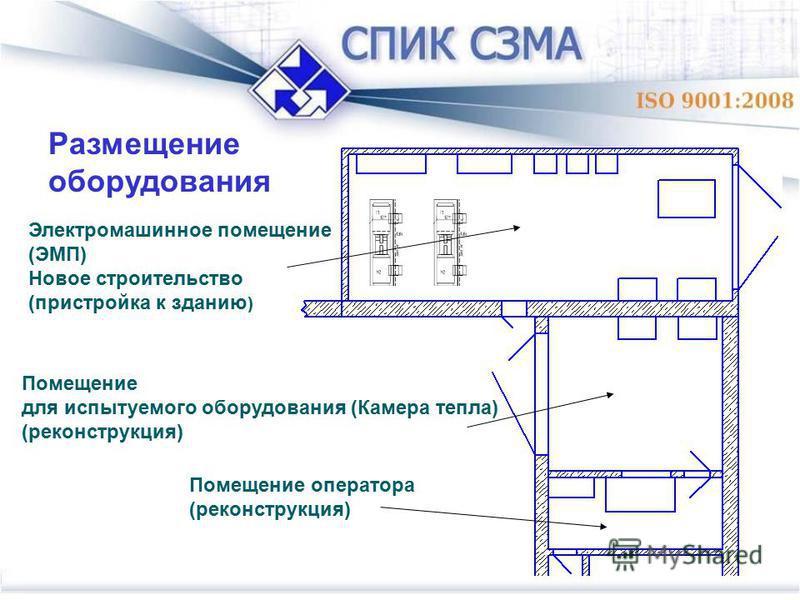 Размещение оборудования Электромашинное помещение (ЭМП) Новое строительство (пристройка к зданию ) Помещение для испытуемого оборудования (Камера тепла) (реконструкция) Помещение оператора (реконструкция)