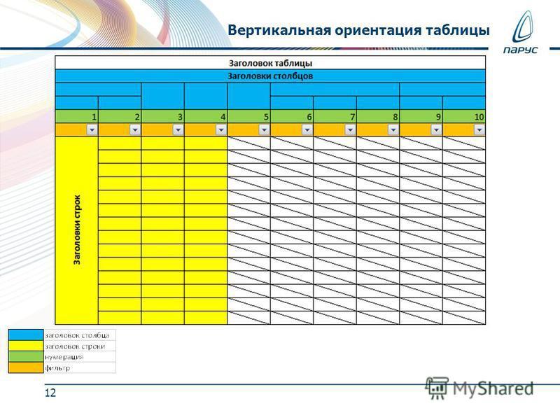 Вертикальная ориентация таблицы 12