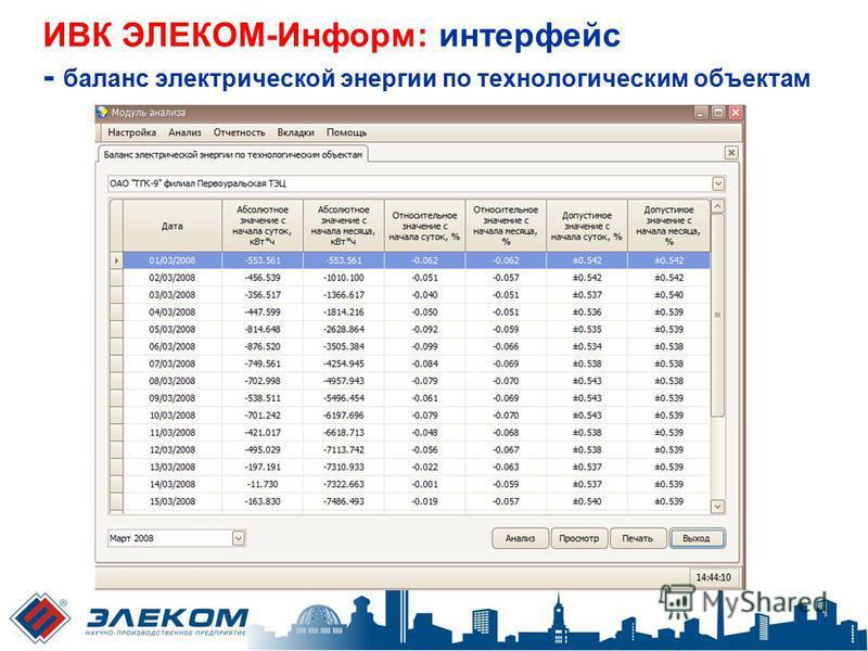 ИВК ЭЛЕКОМ-Информ: интерфейс - баланс электрической энергии по технологическим объектам