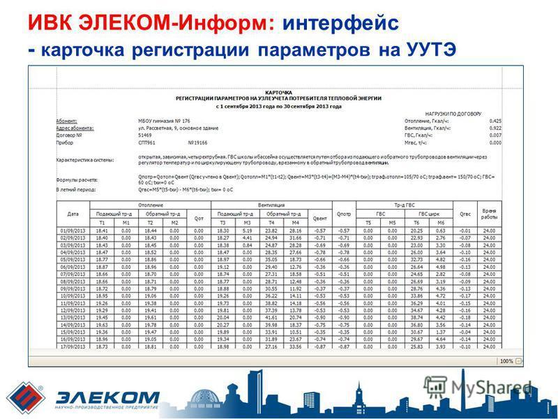 ИВК ЭЛЕКОМ-Информ: интерфейс - карточка регистрации параметров на УУТЭ