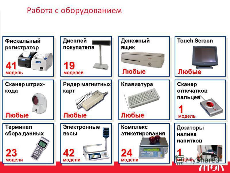 Работа с оборудованием Фискальный регистратор 41 41 модель Touch Screen Сканер штрих- кода Ридер магнитных карт Клавиатура Сканер отпечатков пальцев Терминал сбора данных Электронные весы Комплекс этикетирования 19 19 моделей 1 1 модель 42 42 модели