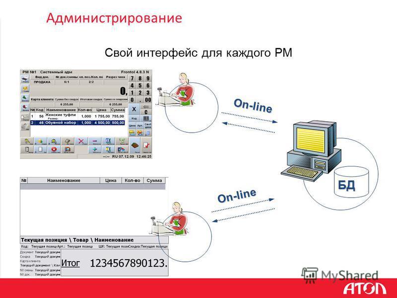Свой интерфейс для каждого РМ Администрирование БД On-line On-line