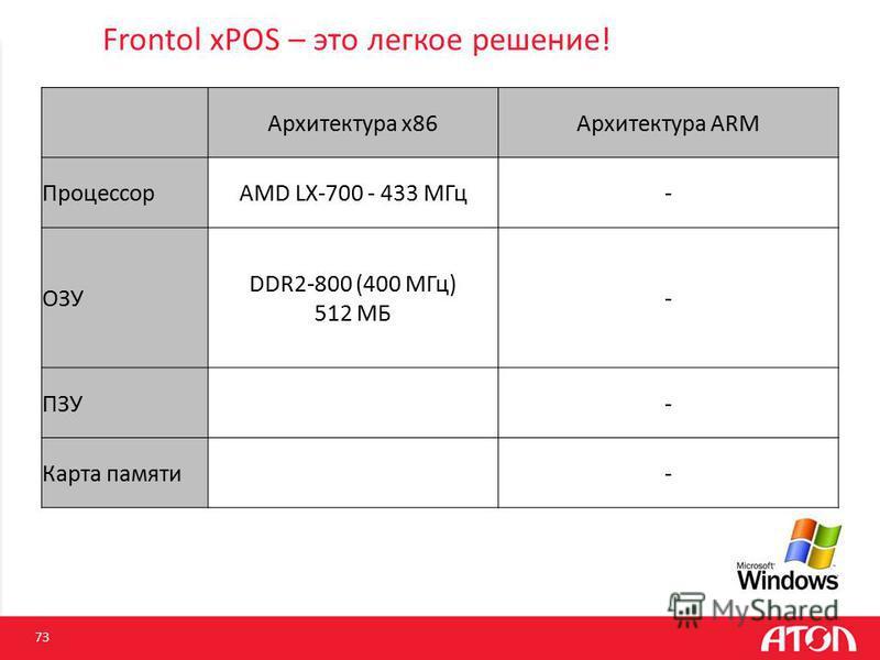 Frontol xPOS – это легкое решение! 73 Архитектура x86Архитектура ARM ПроцессорAMD LX-700 - 433 МГц- ОЗУ DDR2-800 (400 МГц) 512 МБ - ПЗУ - Карта памяти -