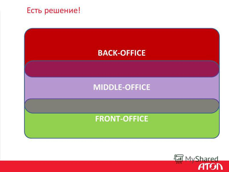 Есть решение! BACK-OFFICE FRONT-OFFICE MIDDLE-OFFICE