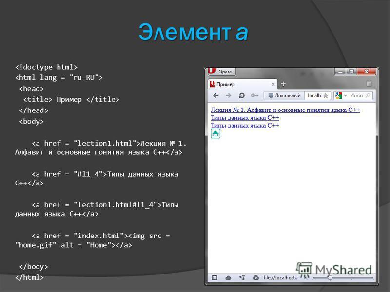 Элемент a Пример Лекция 1. Алфавит и основные понятия языка C++ Типы данных языка C++