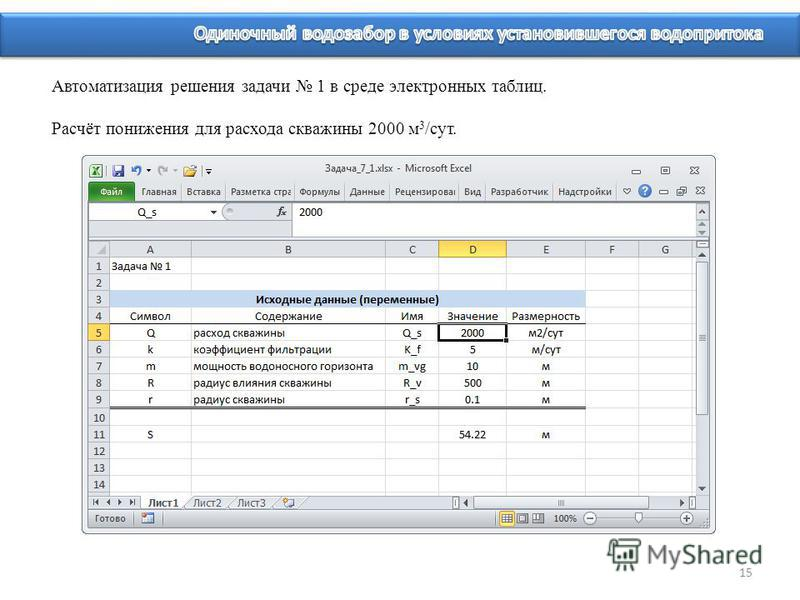 15 Автоматизация решения задачи 1 в среде электронных таблиц. Расчёт понижения для расхода скважины 2000 м 3 /сут.