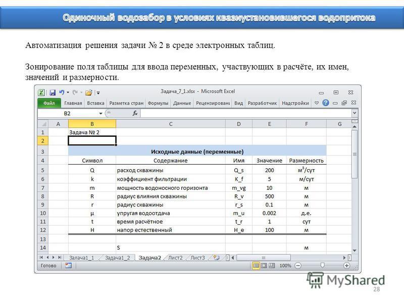 28 Автоматизация решения задачи 2 в среде электронных таблиц. Зонирование поля таблицы для ввода переменных, участвующих в расчёте, их имен, значений и размерности.