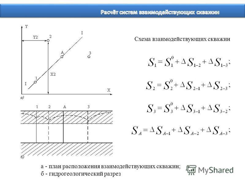 Схема взаимодействующих скважин а - план расположения взаимодействующих скважин; б - гидрогеологический разрез