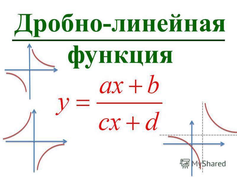 Дробно-линейная функция