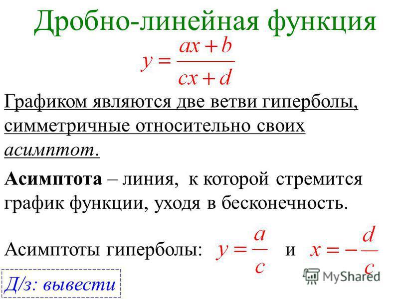 Графиком являются две ветви гиперболы, симметричные относительно своих асимптот. Асимптота – линия, к которой стремится график функции, уходя в бесконечность. Асимптоты гиперболы:и Д/з: вывести