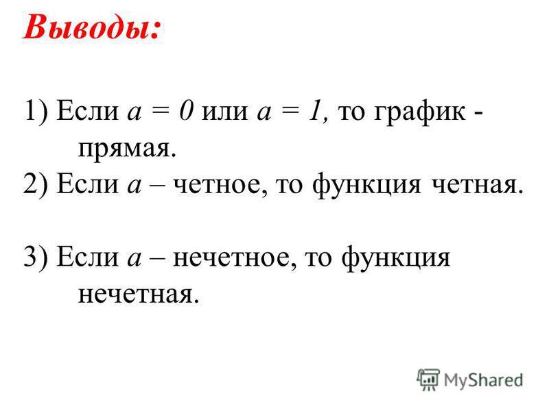 Выводы: 1) Если а = 0 или а = 1, то график - прямая. 2) Если а – четное, то функция четная. 3) Если а – нечетное, то функция нечетная.