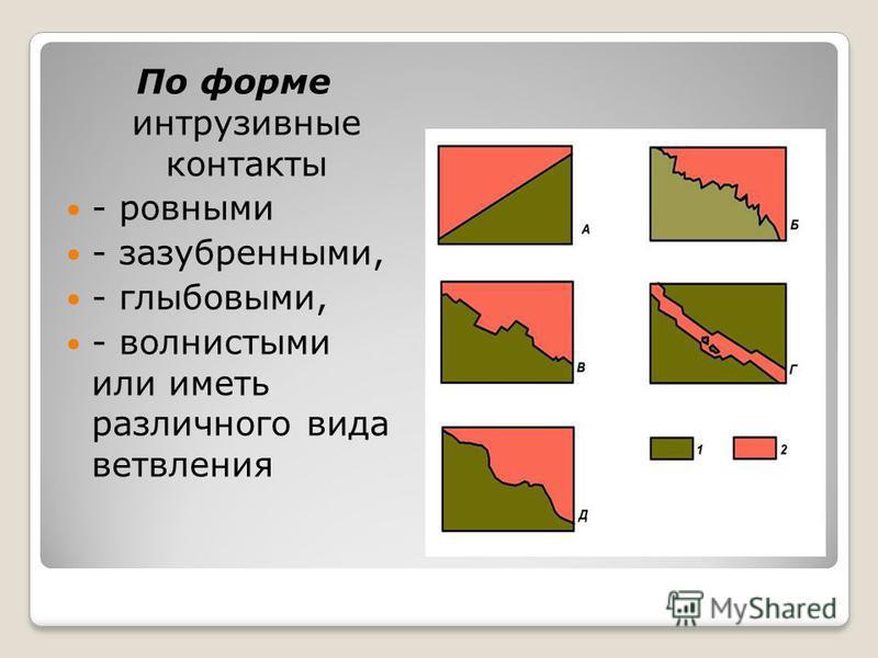По форме интрузивные контакты - ровными - зазубренными, - глыбовыми, - волнистыми или иметь различного вида ветвления
