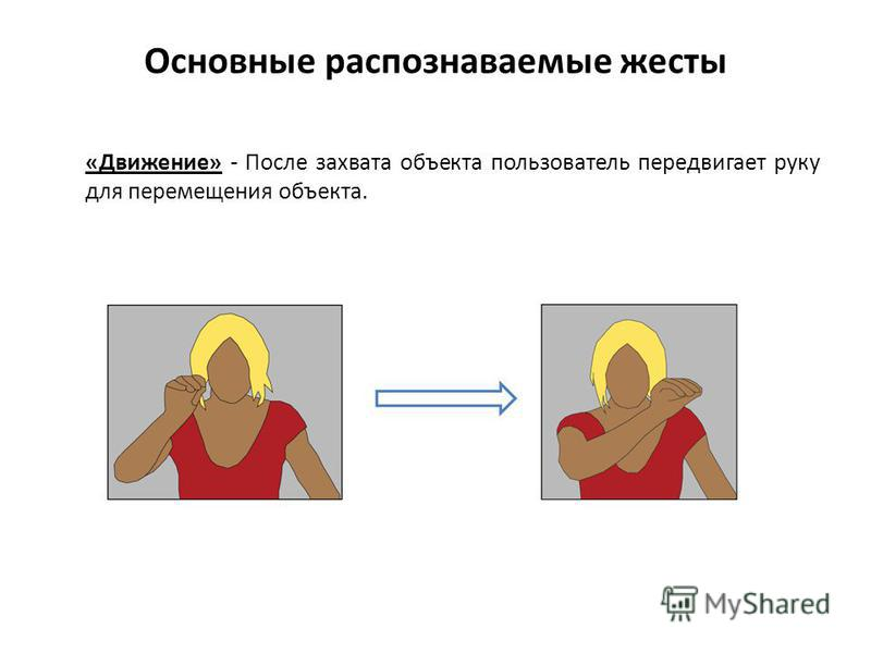 Основные распознаваемые жесты «Движение» - После захвата объекта пользователь передвигает руку для перемещения объекта.