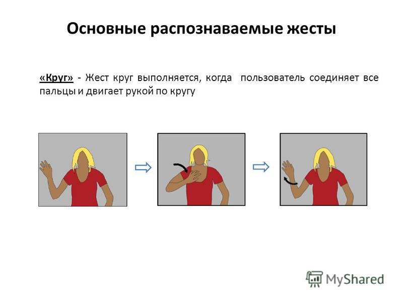 Основные распознаваемые жесты «Круг» - Жест круг выполняется, когда пользователь соединяет все пальцы и двигает рукой по кругу