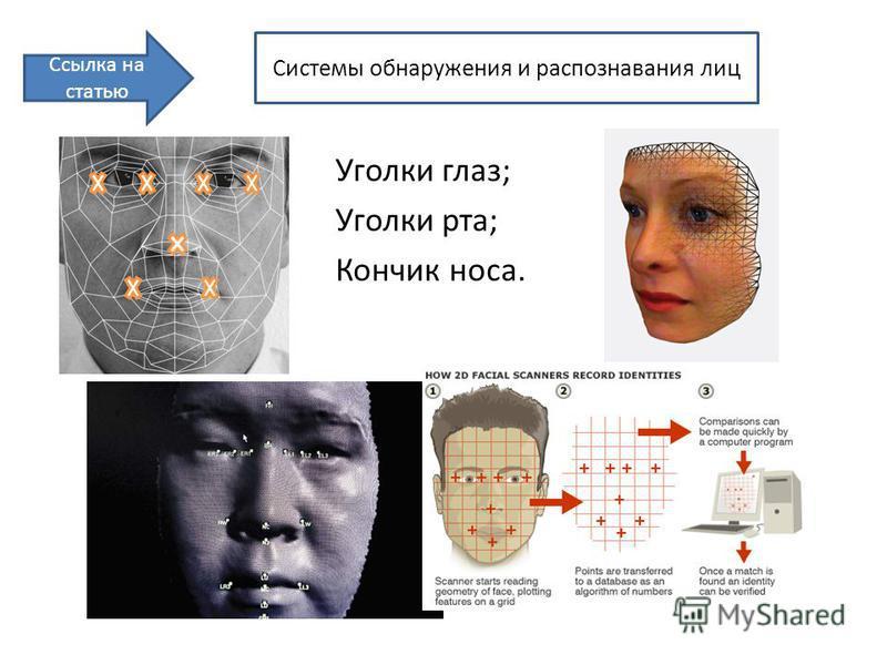 Системы обнаружения и распознавания лиц Ссылка на статью Уголки глаз; Уголки рта; Кончик носа.