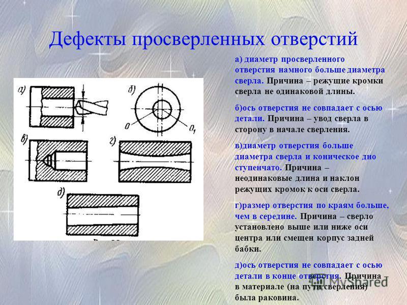 Дефекты просверленных отверстий а) диаметр просверленного отверстия намного больше диаметра сверла. Причина – режущие кромки сверла не одинаковой длины. б)ось отверстия не совпадает с осью детали. Причина – увод сверла в сторону в начале сверления. в