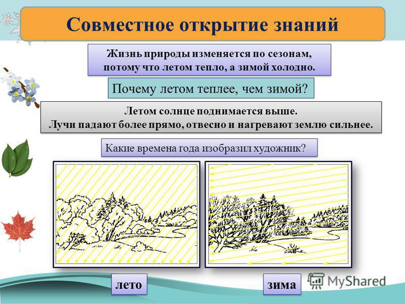Почему летом теплее, чем зимой? Совместное открытие знаний Жизнь природы изменяется по сезонам, потому что летом тепло, а зимой холодно. Жизнь природы изменяется по сезонам, потому что летом тепло, а зимой холодно. Летом солнце поднимается выше. Лучи