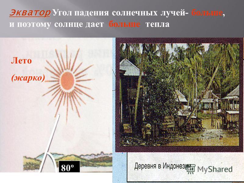 Лето (жарко) 80º Экватор Экватор Угол падения солнечных лучей- больше, и поэтому солнце дает больше тепла