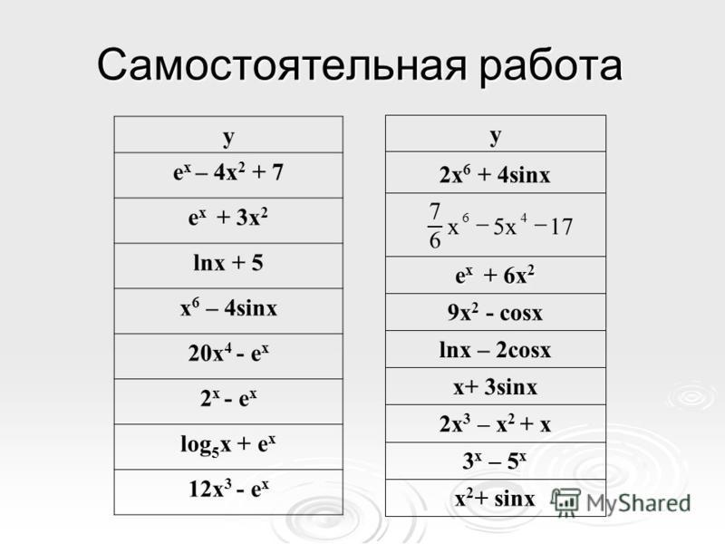 Самостоятельная работа y e x – 4x 2 + 7 e x + 3x 2 lnx + 5 x 6 – 4sinx 20x 4 - e x 2 x - e x log 5 x + e x 12x 3 - e x y x 2 + sinx 3 x – 5 x 2x 3 – x 2 + x x+ 3sinx lnx – 2cosx 9x 2 - cosx e x + 6x 2 2x 6 + 4sinx 175xx 6 7 46