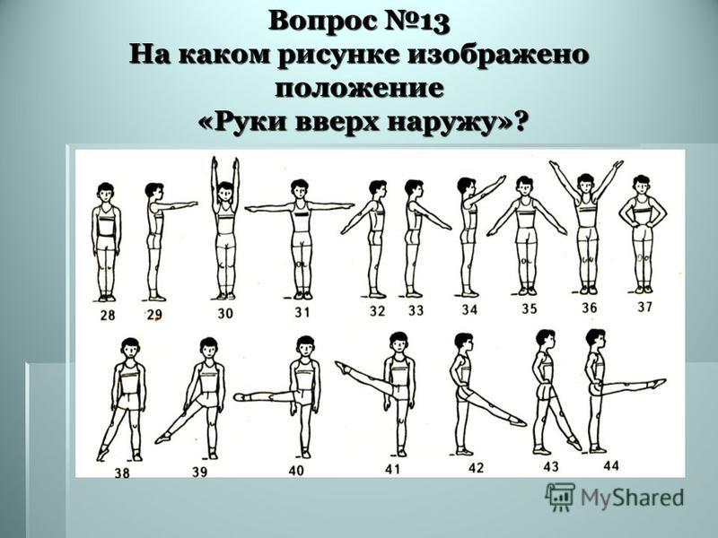 Вопрос 13 На каком рисунке изображено положение «Руки вверх наружу»?