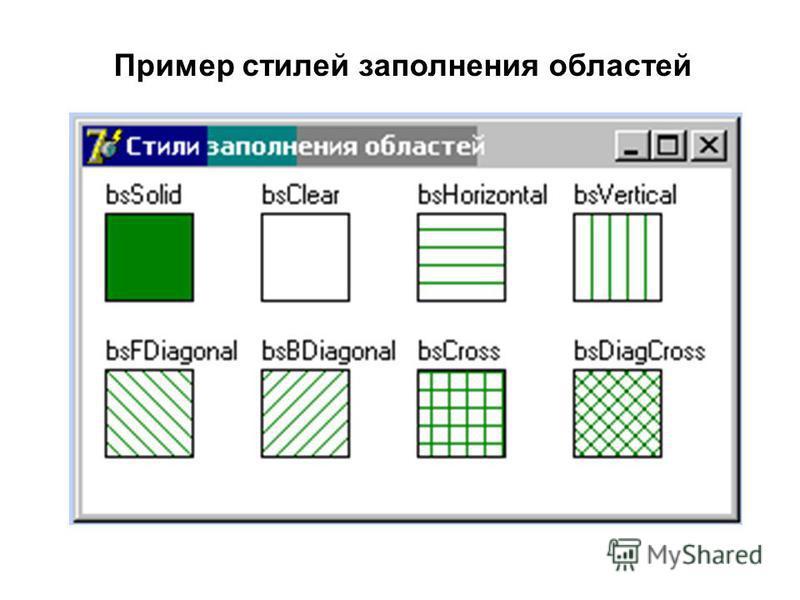 Пример стилей заполнения областей