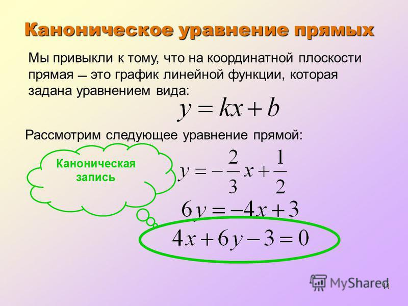 11 Каноническое уравнение прямых Мы привыкли к тому, что на координатной плоскости прямая это график линейной функции, которая задана уравнением вида: Рассмотрим следующее уравнение прямой: Каноническая запись